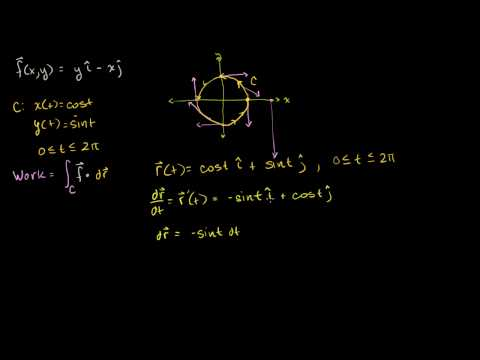 Using a line integral to find the work done by a vector field example