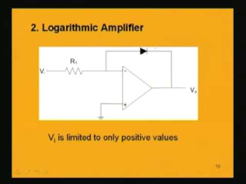 Module - 4 Lecture - 3 Op-Amp applications Part -1