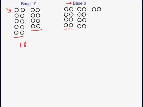 Base Numbers Part 1