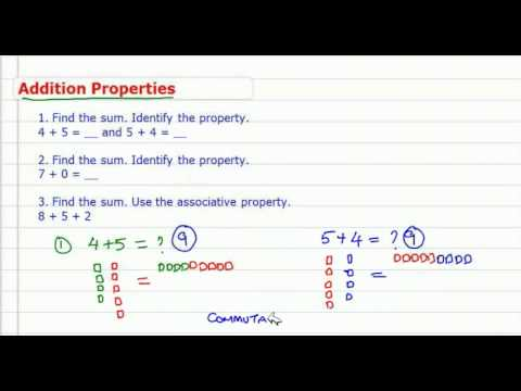 Addition - Basic Properties