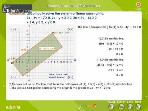 Numerical on Linear Programming | TutorVista.com