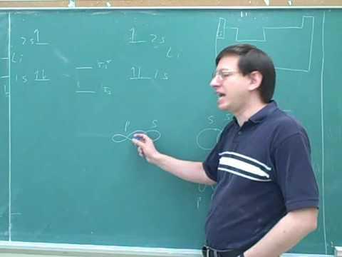 Chemistry: Molecular orbital model (3)