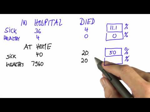 Considering Health Solution - Intro to Statistics - Correlation vs Causation - Udacity