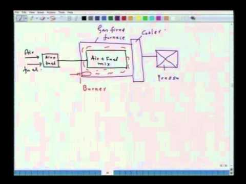 Mod-01 Lec-35 Miscellaneous Topics: Atmosphere in Furnaces