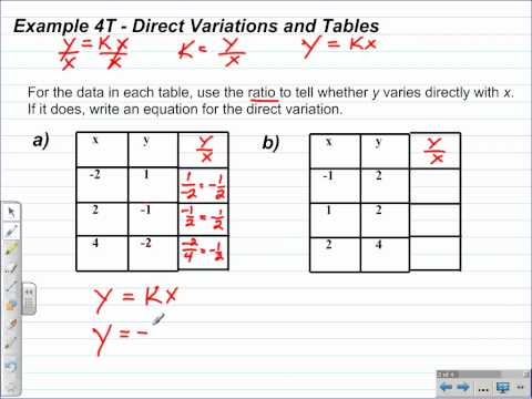 Algebra 1 Lesson 5.5 Direct Variation Part 2