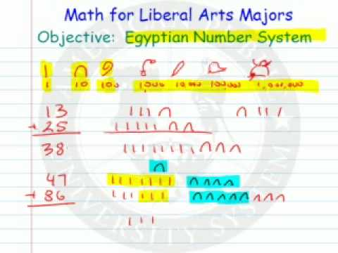 Egyptian Number System Writing - Adding - Subtracting