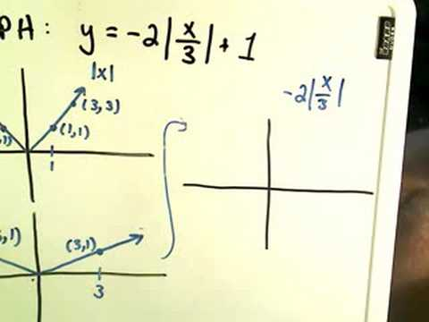 Graphing Using Graph Transformations - Example 1