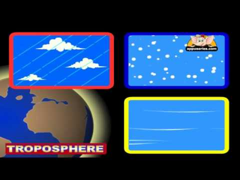 Learn About Planet Earth - Earth's Atmosphere
