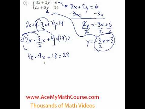 Systems - Solving by Substitution #8
