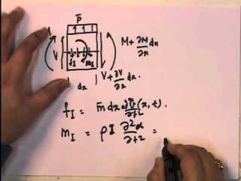 Mod-01 Lec-37 Dynamic Response of Continuous Systems