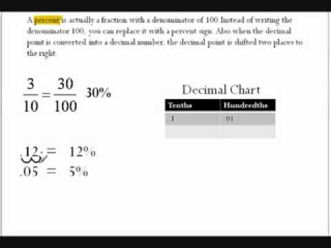 Writing Fractions and Decimals as Percents