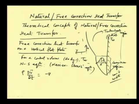 Mod-05 Lec-22 Theoretical concepts of natural / free convention heat transfer