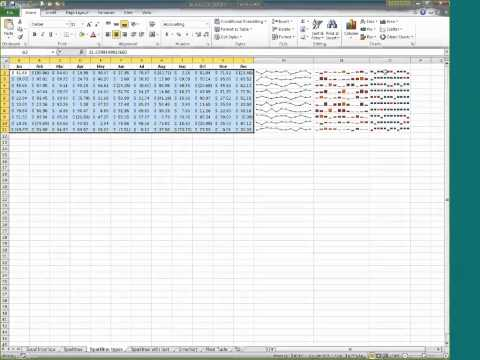 What is New in Excel 2010?