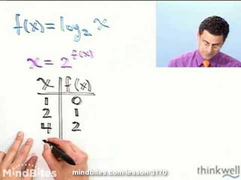 College Algebra: Graph Logarithmic Function