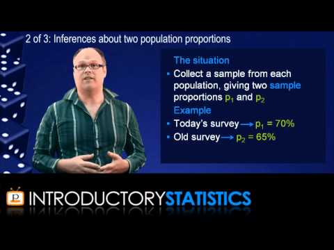 Introductory Statistics - Chapter 9: Comparing populations