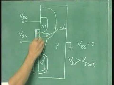 Lecture-41-MOS Field Effect Transistor(Contd)