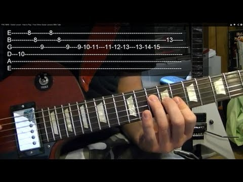 PAC MAN Theme (Guitar Lesson) on Guitar