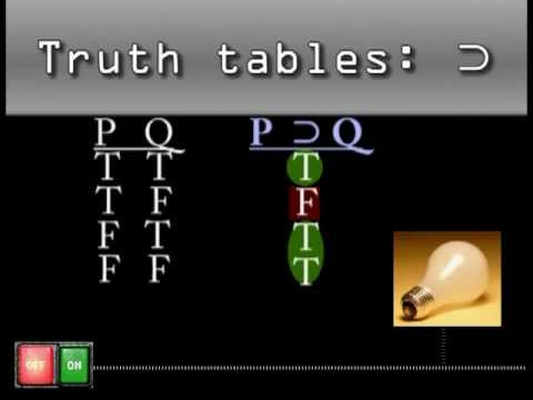 Logic & Arguments - Truth Tables (values of propositions, operators & statements) - remastered