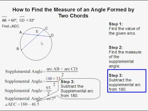 How to Find an Angle Formed by Two Chords