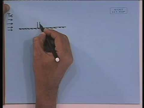 Lec-27 Introduction to Convective Heat Transfer Forced&Free Convection