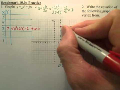Benchmark 10a Practice - Algebra 2