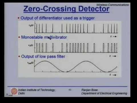 Lecture - 23 Modulation Techniques (Contd.)