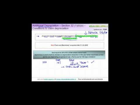 1244. CA IPCC PGBP Concept of Additional depreciation