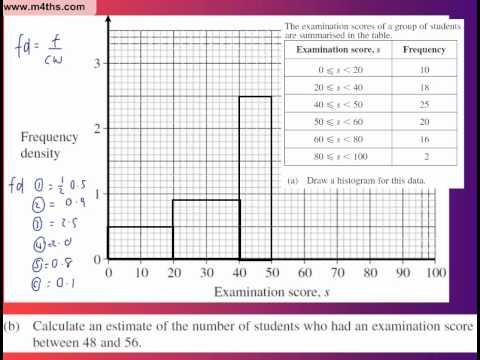 Histogram GCSE Example 7 A grade  GCSE question