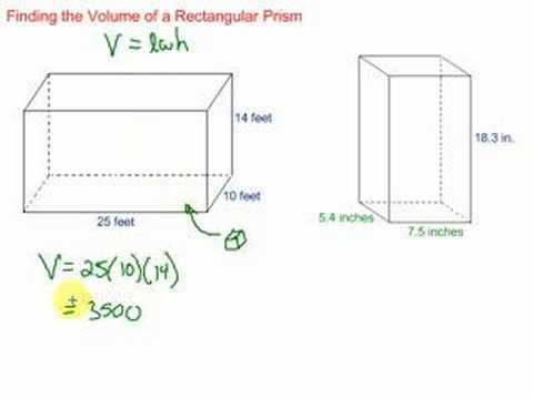 Volume of a Rectangular Prism