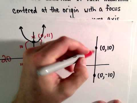 Conic Sections, Hyperbola: Find Equation Gvien Focus, Transverse Axis Length