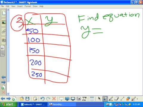 Solving for equations Input andOutput Aug 21 2008