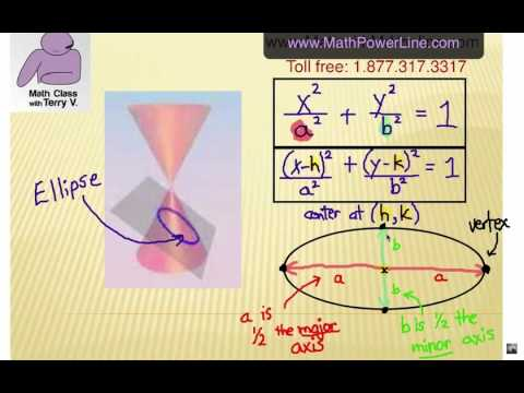 How to Study Conic Sections: Self Quiz 3