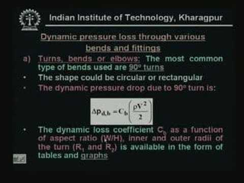 Lecture - 44 Transmission and Distribution of Air
