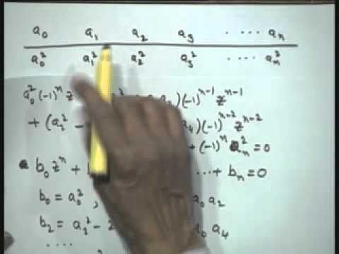 Lec-10 Solution of Nonlinear Algebraic Equations-Part-9