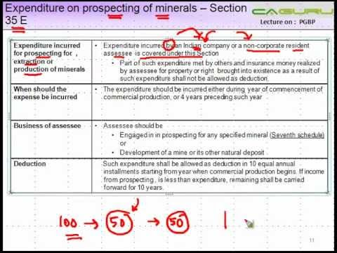 CA IPCC PGBP 52    Expenditure on prospecting of minerals    Section 35 E