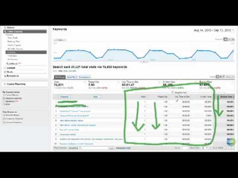 Google Analytics Tutorial -- Weighted Sort