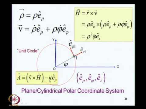 Mod-04 Lec-14 Dynamical Symmetry in the Kepler Problem(ii)