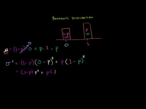 Bernoulli Distribution Mean and Variance Formulas