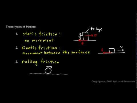 Physical Science 2.5b - Three Types of Friction