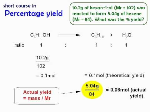 Short course in percentage yield