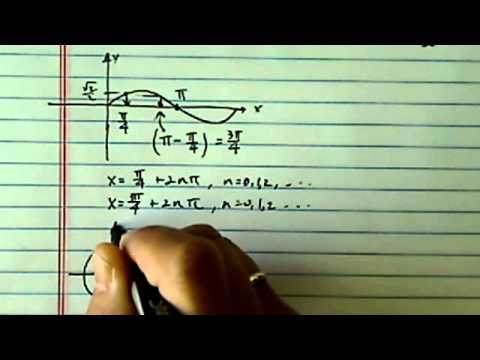 how to solve trig equation 1 + cos2x= 2 sin^2 x???