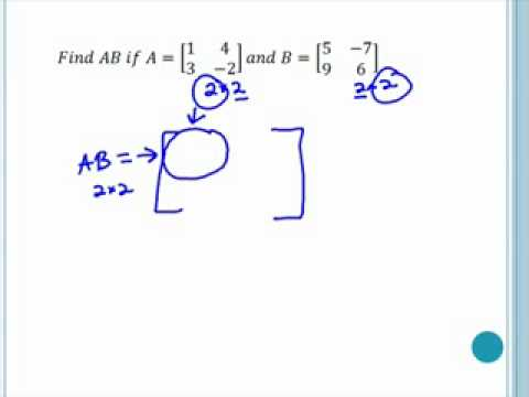 3.6 Multiplying Matrices_Hillman