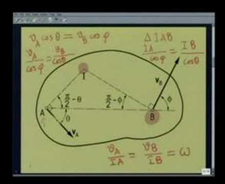 Module 4 lecture 1 Kinematics of machines