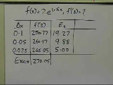 Backward Divided Difference: Numerical Differentiation: Part 2