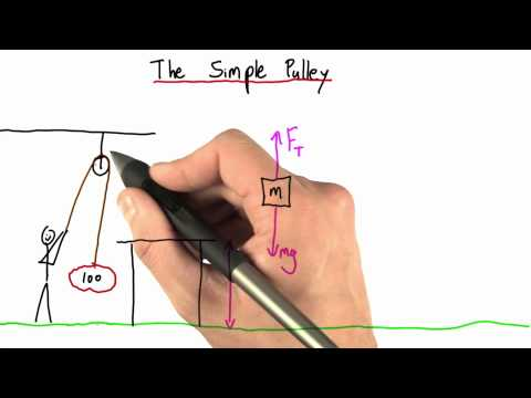 The Simple Pulley - Intro to Physics - Work and Energy - Udacity
