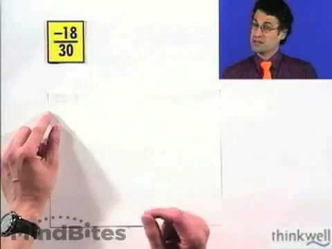 Pre-Algebra: Simplifying Fractions