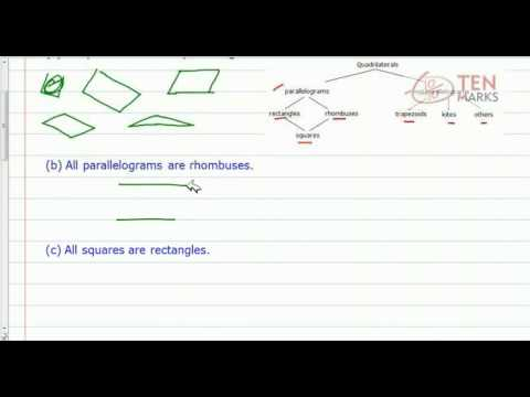 Relationships between Quadrilaterals