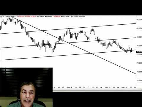Critical developments in the markets!