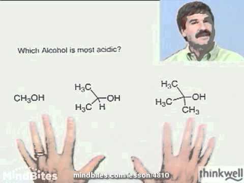 Chemistry: Acid Dissociation and Proton Affinity