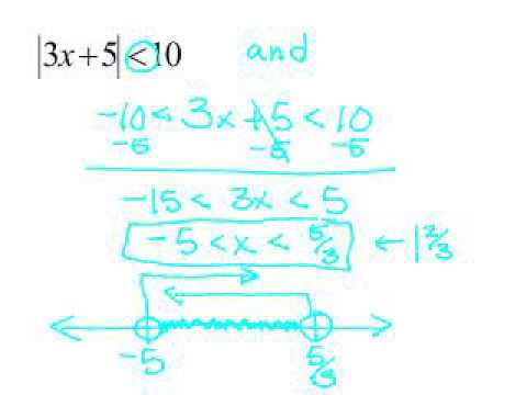 1.7b Alg. 2 Solving Absolute Value Inequalities